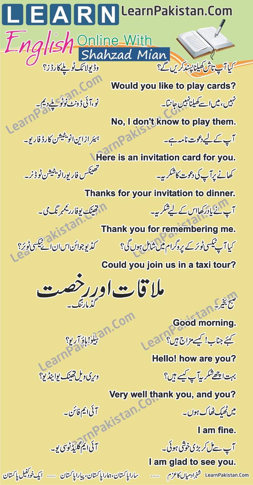 How To Speak English From Urdu Common English Sentences