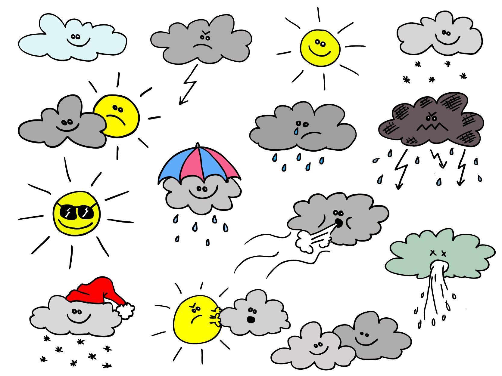 Wetter Icons, Wetter Symbole zur freien Nutzung, kostenlos ...