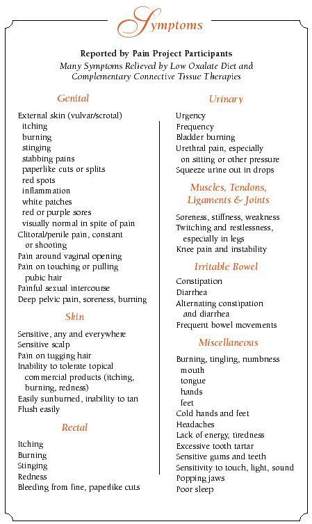 Low oxalate diet fibromyalgia
