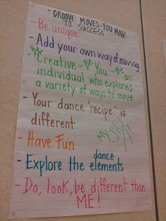Descriptive essay about dance