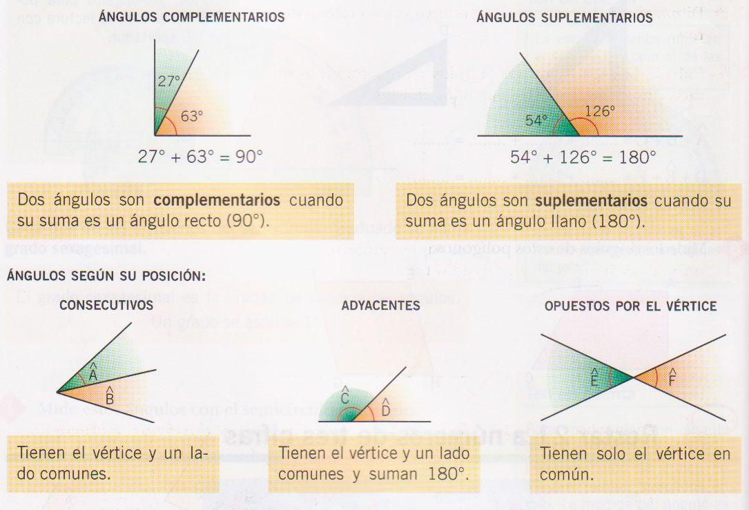 Angulos Complementarios Y Suplementarios Angulos Adyacentes Angulos Matematicas Aparatos Del Cuerpo Humano Libros De Matematicas