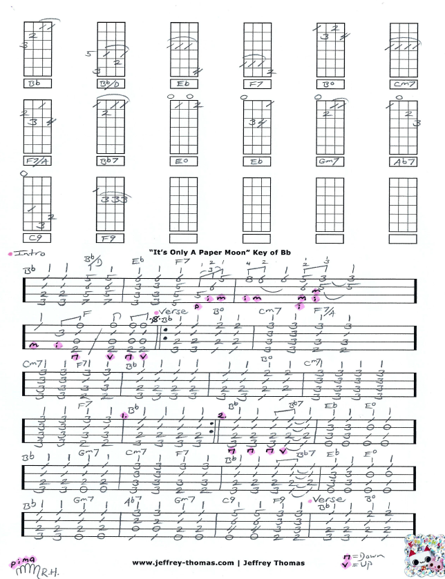 Learn To Play Its Only A Paper Moon With My Custom Ukulele Tab