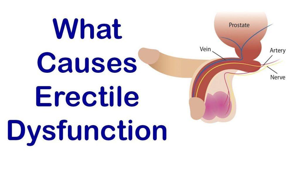 prostata libido causes
