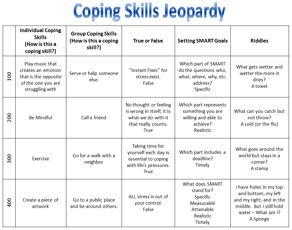 coping skills jeopardy game from rectherapyideas good reference for psychiatric nursing maybe. Black Bedroom Furniture Sets. Home Design Ideas