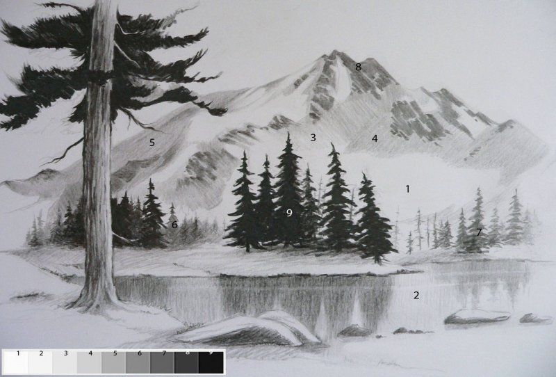 Landscape Drawings In Pencil Landscapes To Draw In Pencil How To