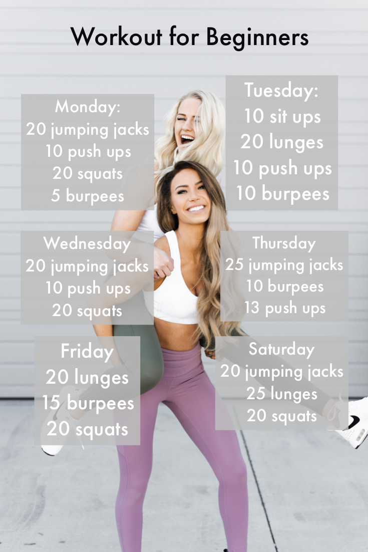 Weekly Workout for Beginners -   19 workouts for beginners ideas