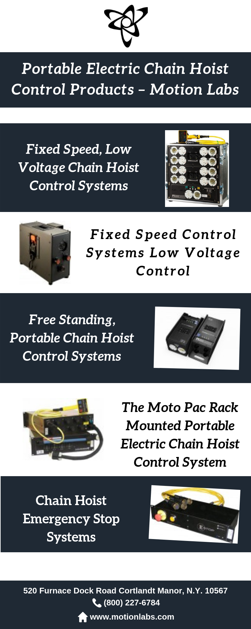 Motion Lab electric chain hoist control products are safe