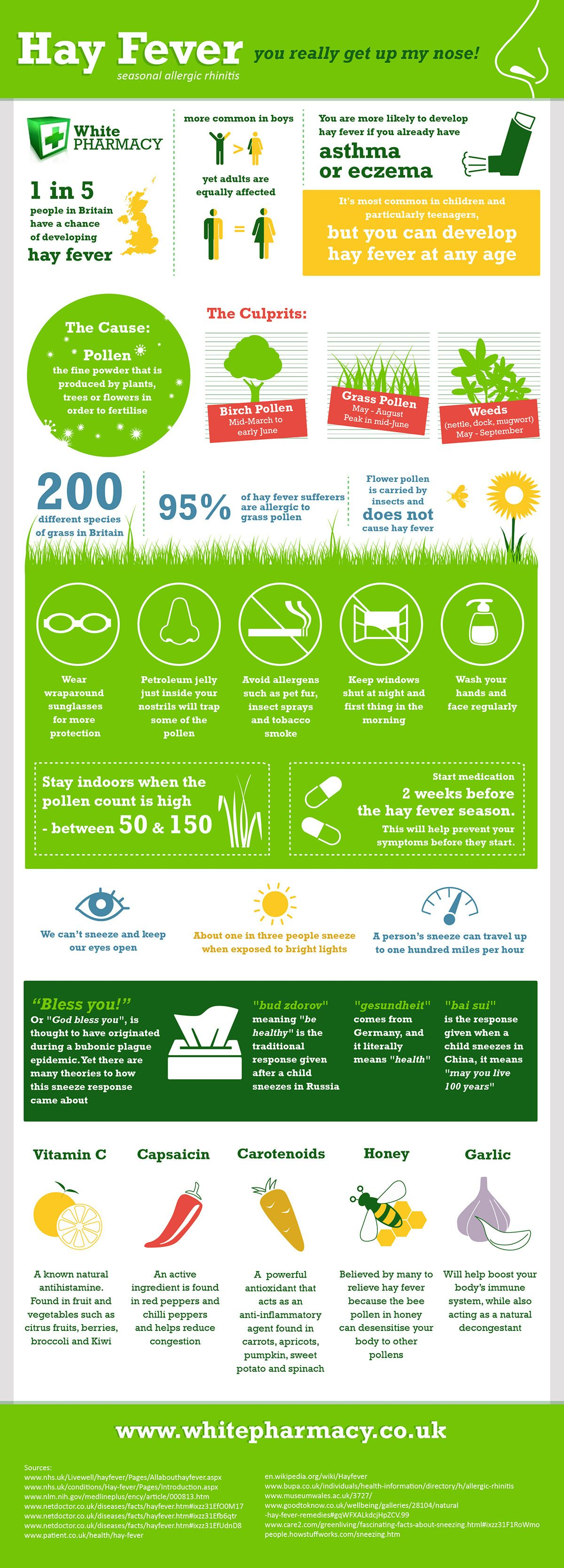 Hay Fever You Really Get Up My Nose Infographic Hay Fever Hayfever Remedies Infographic Health