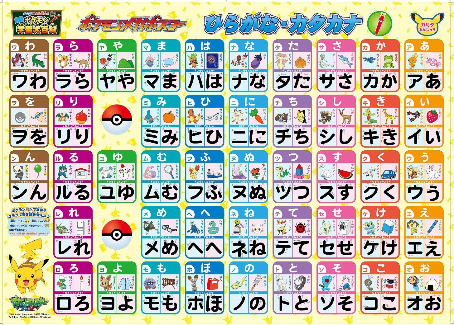 27 Hiragana Charts Stroke Order Practice Mnemonics And