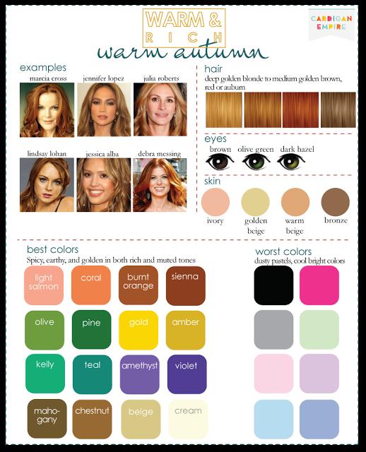 Color analysis warm rich paleta de colores que favorecen a las mujeres de tipolog a oto o - Colores que favorecen ...