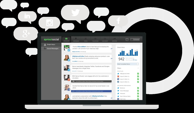 Social Media Management Software Sprout Social Social Media Analytics Tools Social Media Management Software Social Media Management Tools
