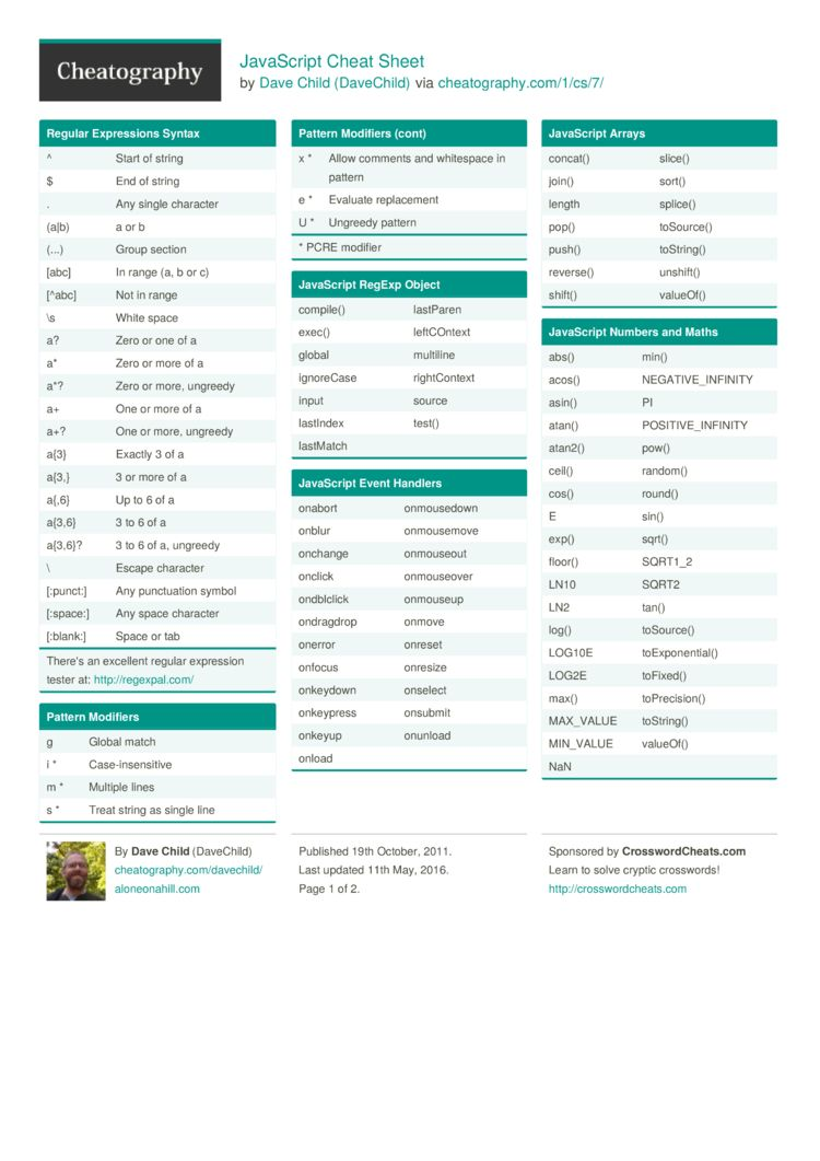 27+ Download Free Cheat Sheets or Create Your Own   Cheatography.com Cheat Sheets For Every Occasion
