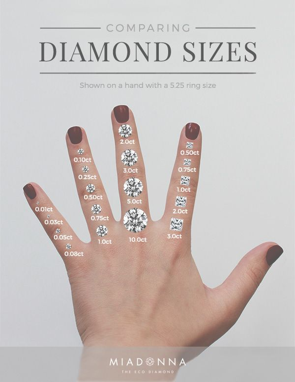 How to choosing the perfect diamond size for your engagement ring also carat rh pinterest