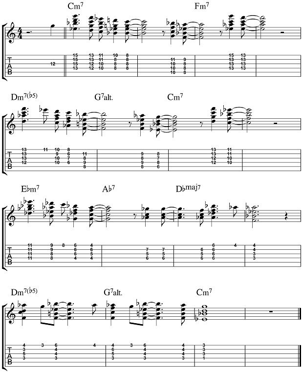 Blue Bossa For Jazz Guitar Chord Melody | Guitar Lessons | Pinterest ...