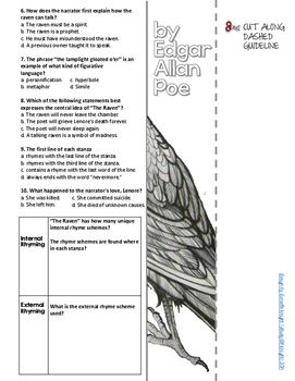 The Raven, by Edgar Allan Poe Poetry Literature Guide Flip