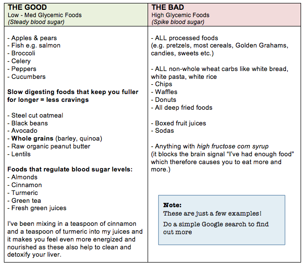 Good+vs+Bad+food.png 622×541 pixels