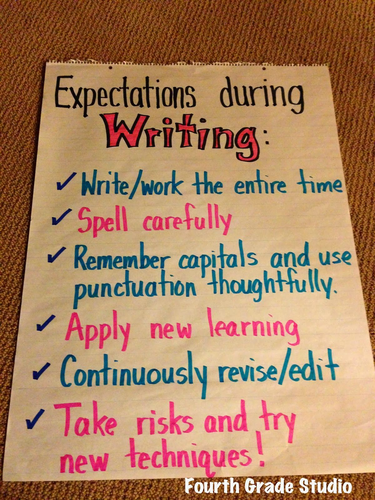 Fourth Grade Studio Learning Thinking Creating Our Writing Expectation Fifth 3rd Essay