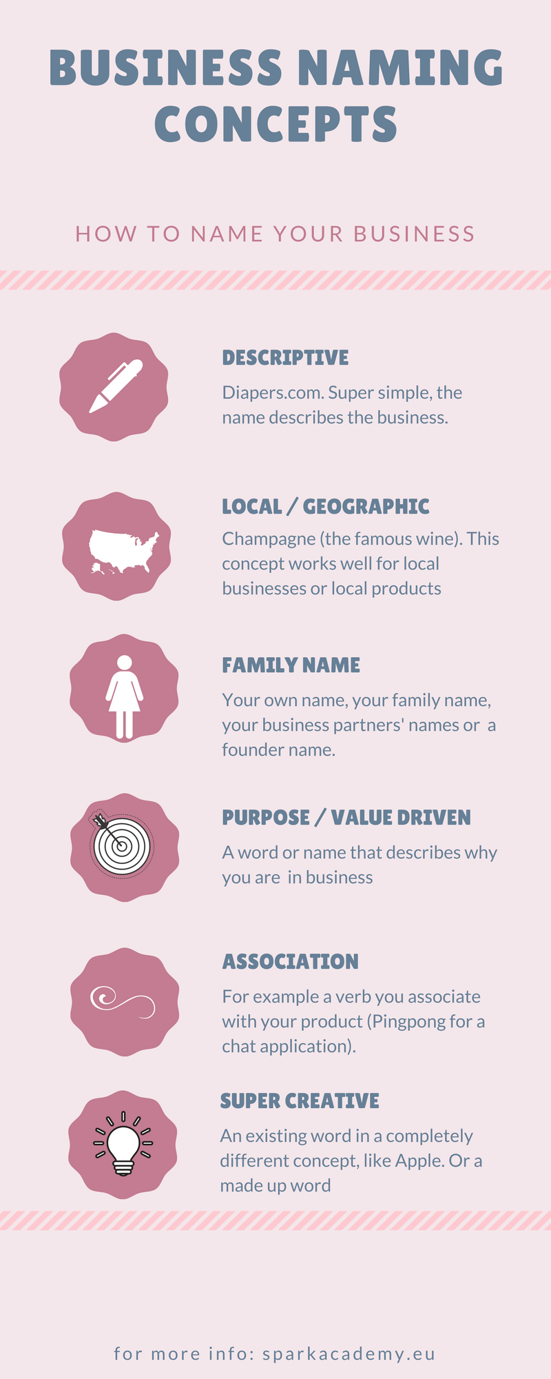 How To Come Up With A Business Name Find Perfect Business Name Ideas
