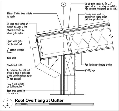 10 Things You Should Know About Roofing Build Blog Roof Detail Roof Architecture Metal Roof