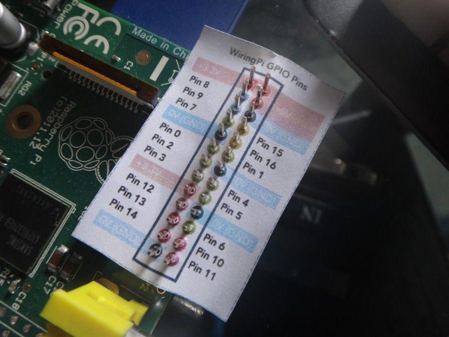 Printed wiringpi pinout for the raspberry pi far more useful than a printed wiringpi pinout for the raspberry pi far more useful than a generic gpio pinout keyboard keysfo Choice Image