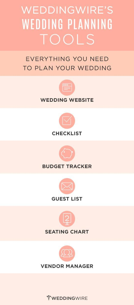 Free Planning Tools Wedding Wire Website Checklist Budget Tracker Guest