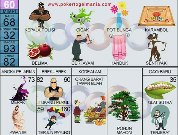 หน้าหลัก - pokertogelmania.com | Buku, Gambar, Mimpi