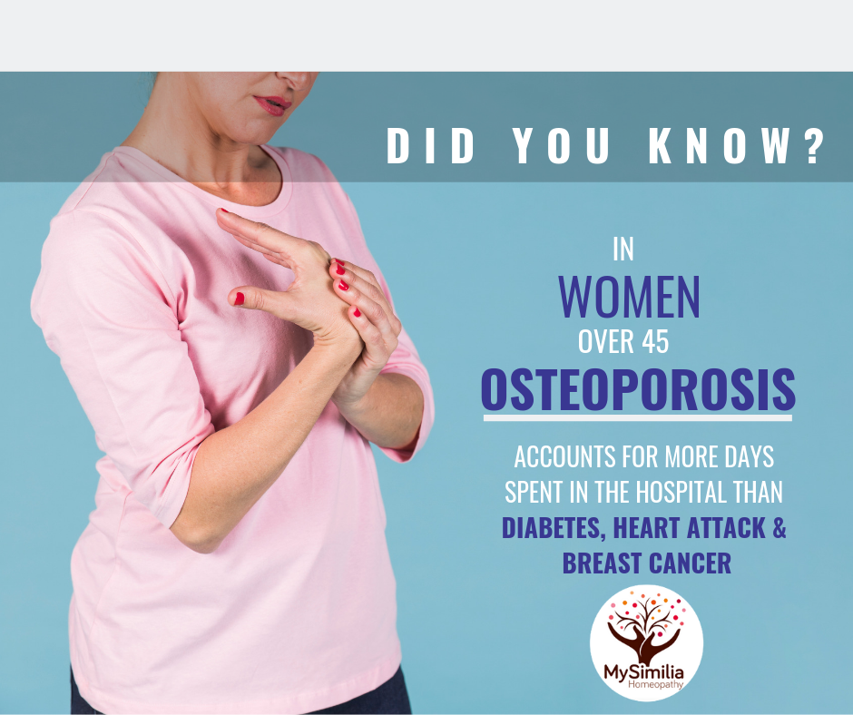 26+ Osteoporosis and breast cancer treatment ideas in 2021