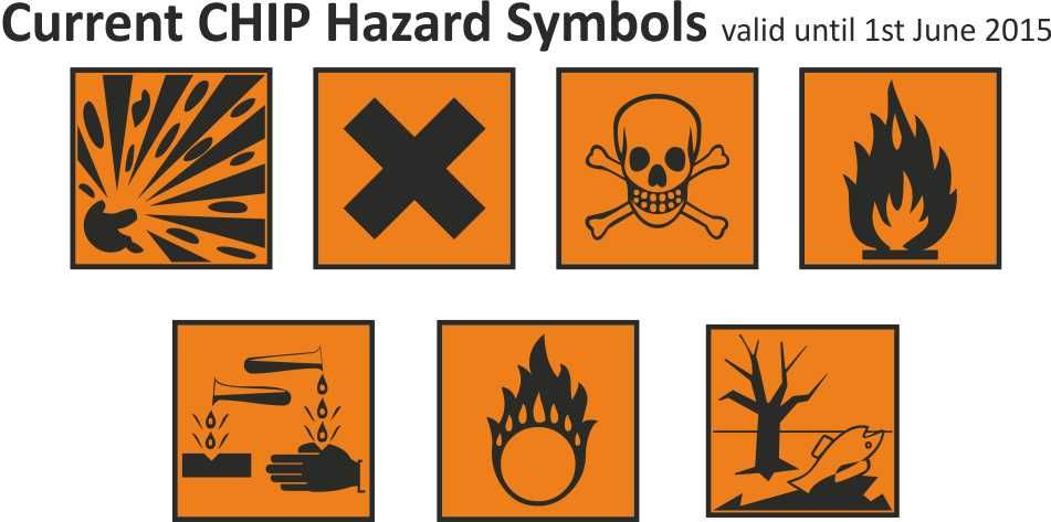 hazard symbols - Google Search | Pandemic | Pinterest | Hazard ...