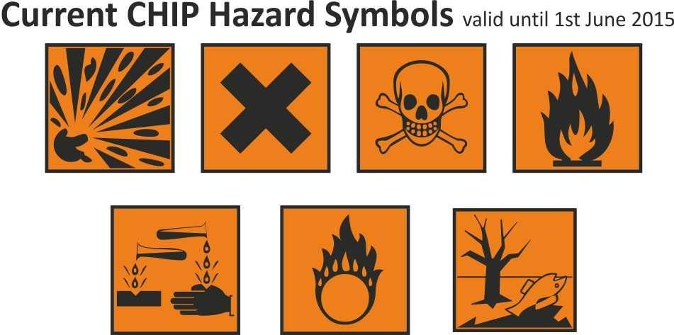 Hazard Symbols Google Search Pandemic Pinterest