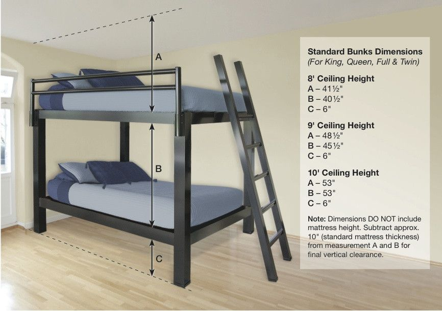 Minimumloft Essbereich : The queen over bunk bed is ultimate solution for