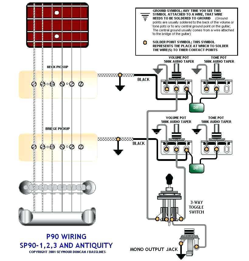 Single P90 Wiring Diagram Pores Gitaar