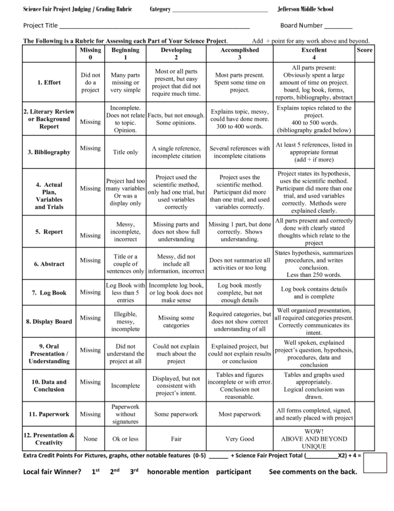 hilliard darby high school research paper rubric
