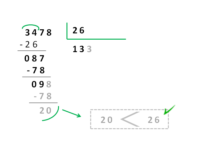 Divisiones De Dos Cifras Matemáticas Primaria Math Chart Math Equations