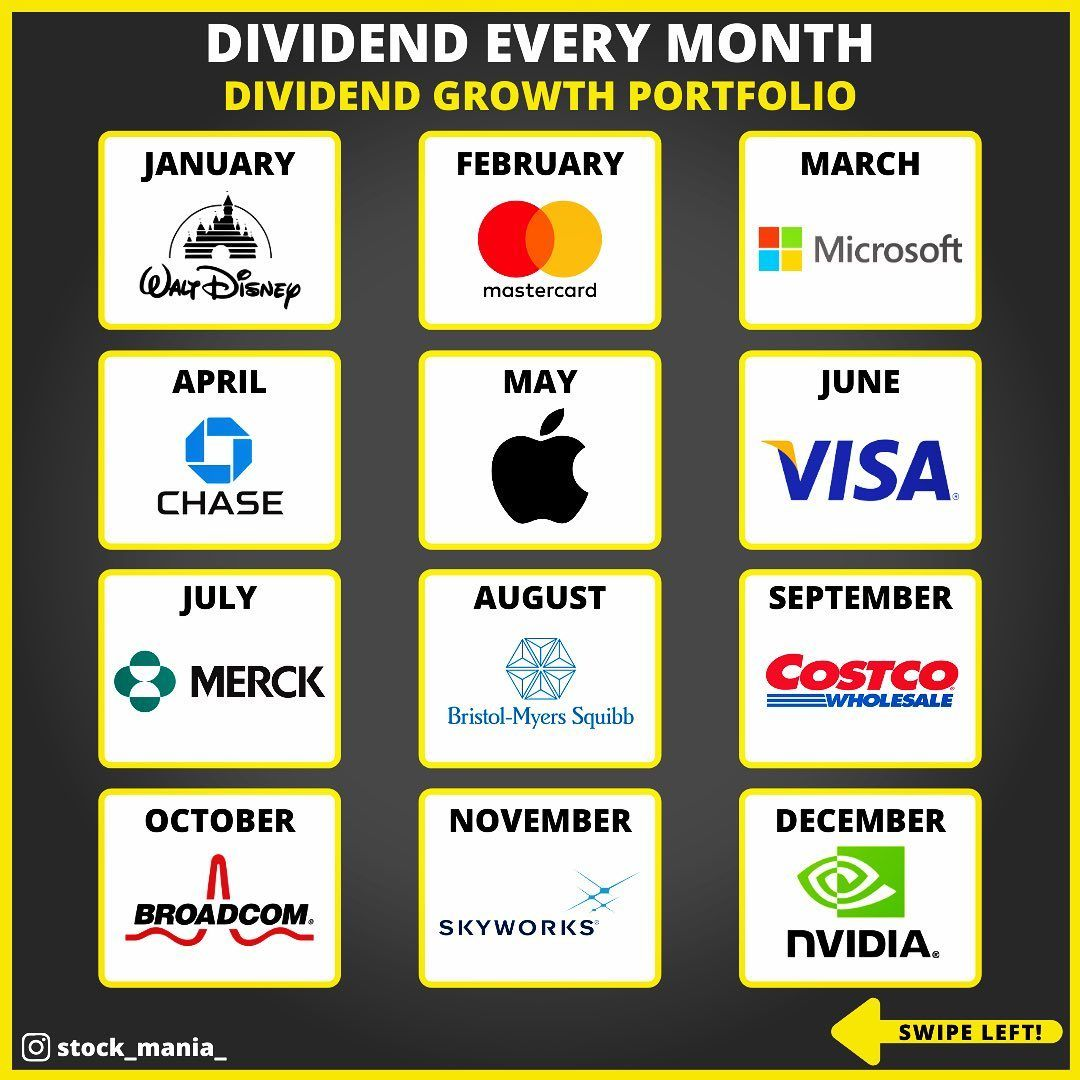 Pin On Dividend Stocks