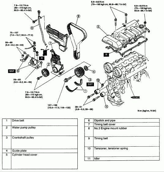 Diagram  2002 Mazda Protege5 Wiring Diagram Full Version