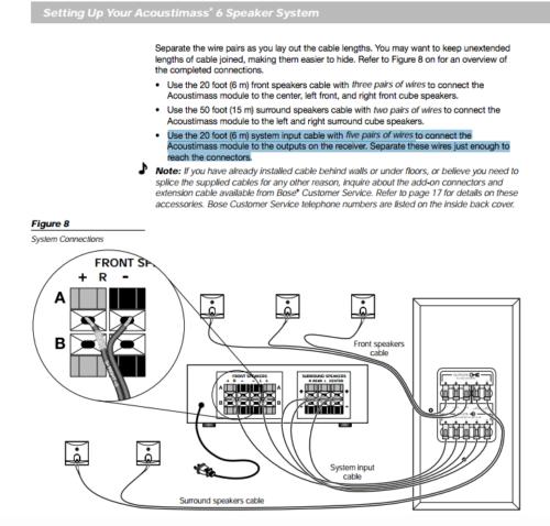 Bose Acoustimass 7 Wiring Diagram - Universal Wiring Diagrams wires-verify  - wires-verify.sceglicongusto.itsceglicongusto.it