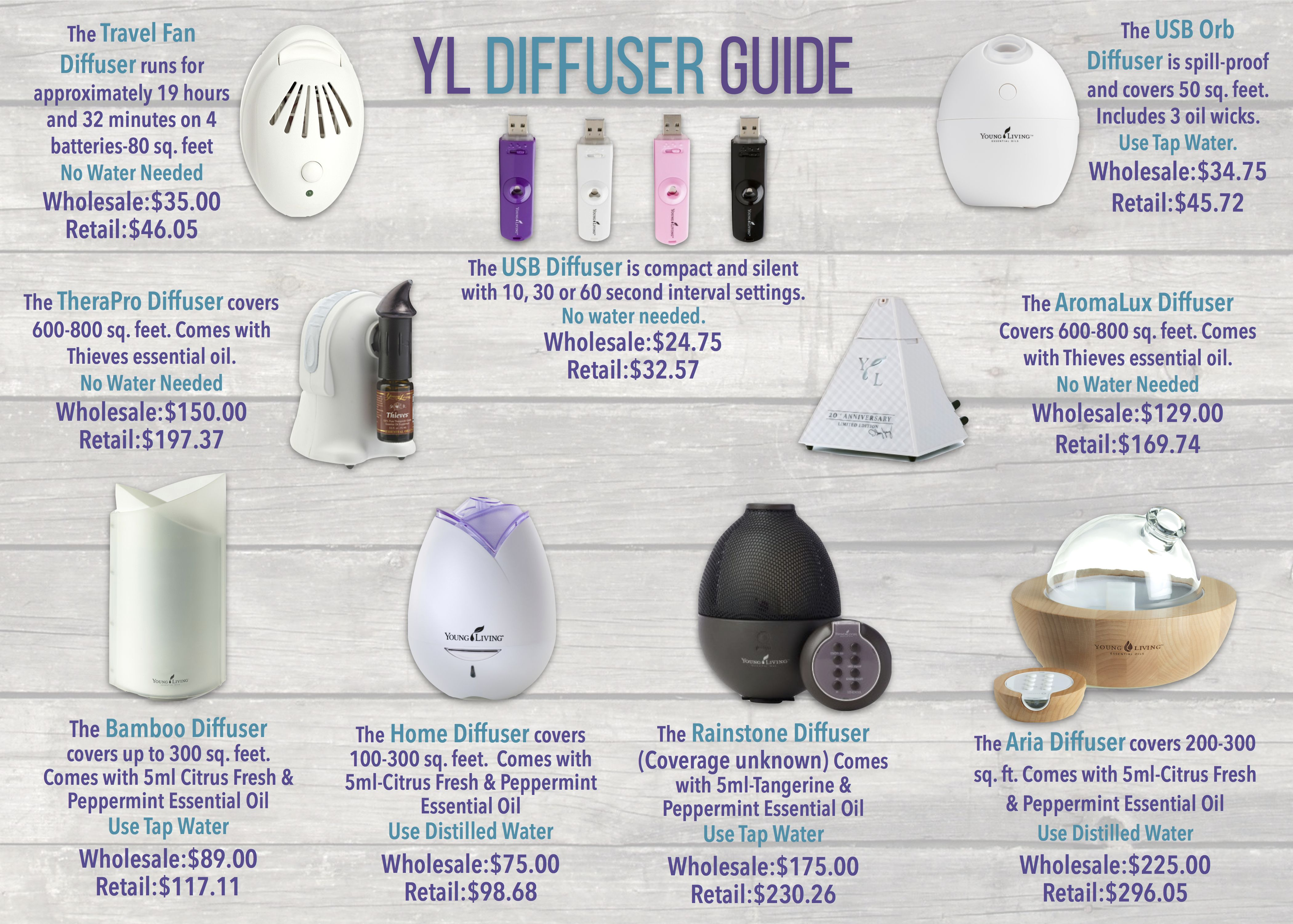 Young Living Diffuser Guide Pinteres