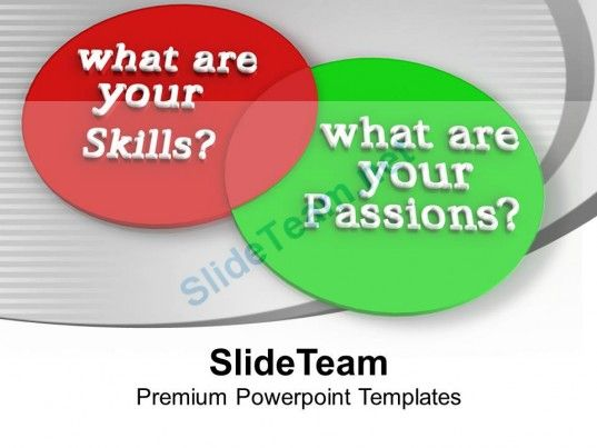 Venn Diagram Of Skills And Passions Powerpoint Templates Ppt