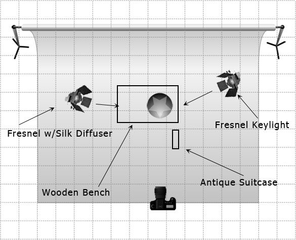 Pleasing Bench Lighting Diagram Hollywood Lighting Style Hollywood Wiring Digital Resources Funapmognl