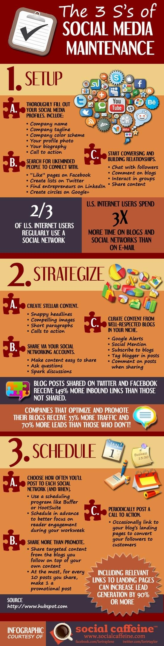 Awesome! Digital Marketing Infographic Collections Aug 2016