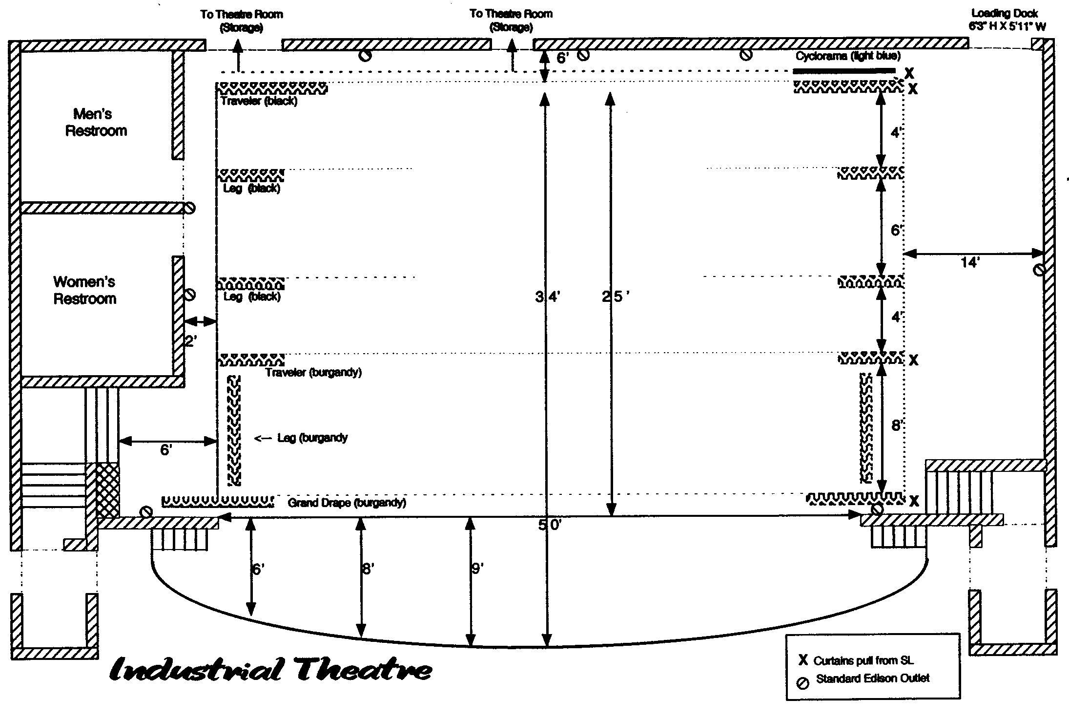 Stage diagram 2005 jpg 2190 1476 sample template for for Stage plot template