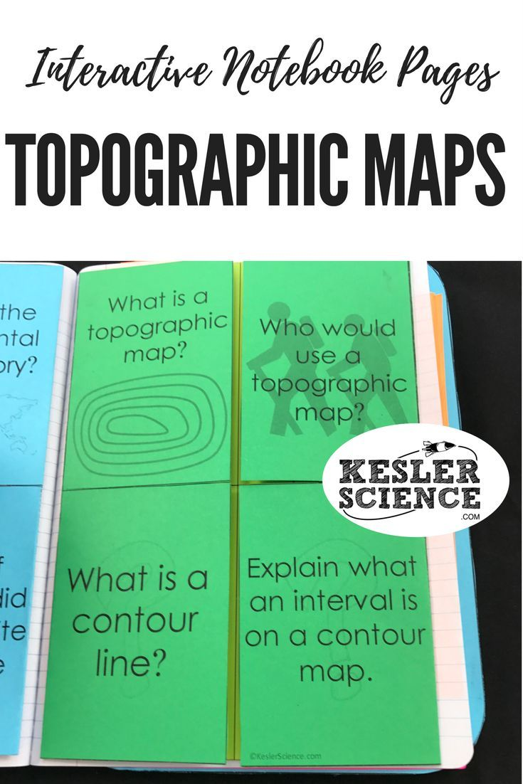Teach Earth Science With This Topographic Maps Foldable Middle School Science Interactive Notebooks Interactive Science Notebook Teaching Middle School Science