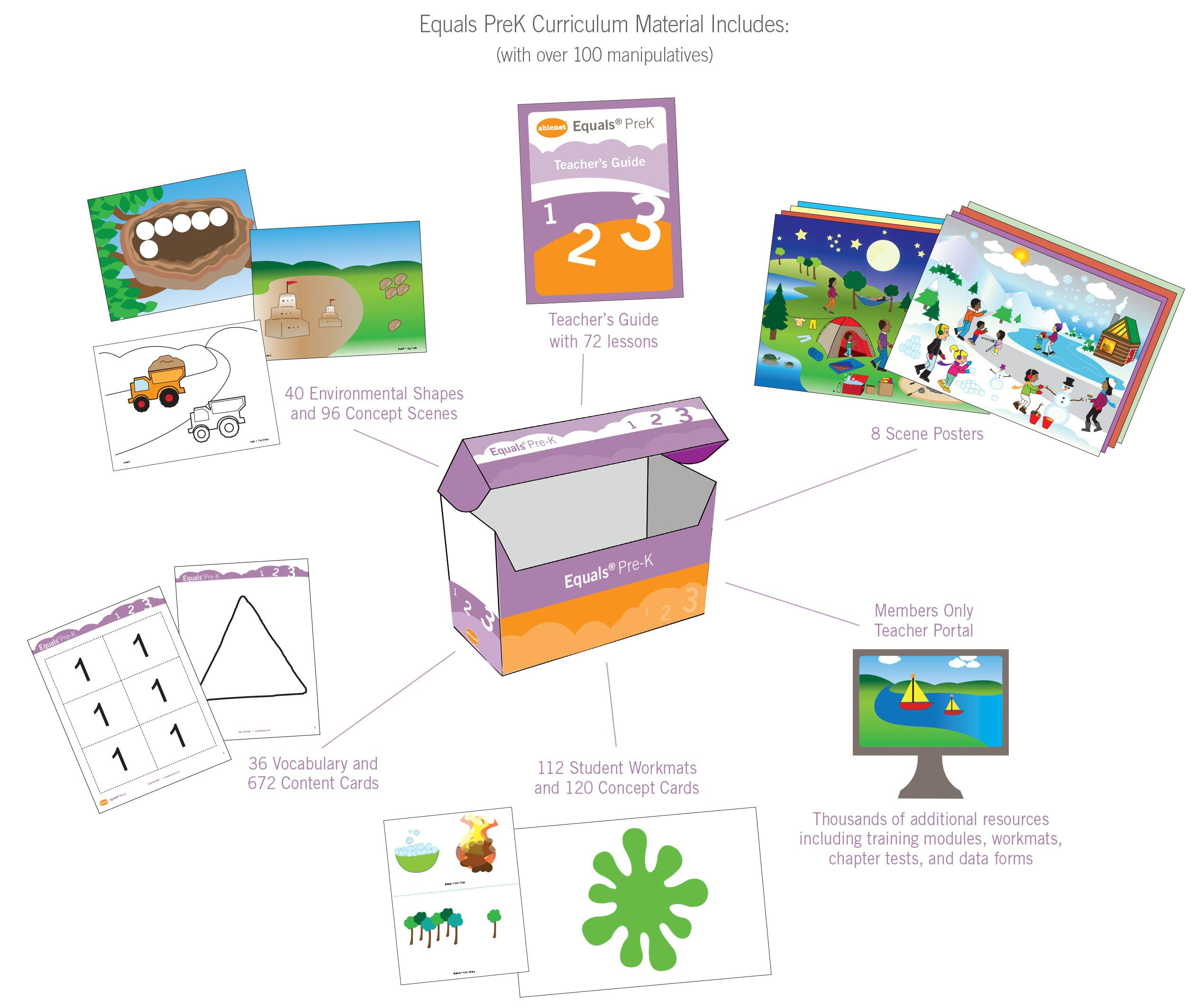 Equals PreK Content Kit - Math Curriculum for little kids by AbleNet ...