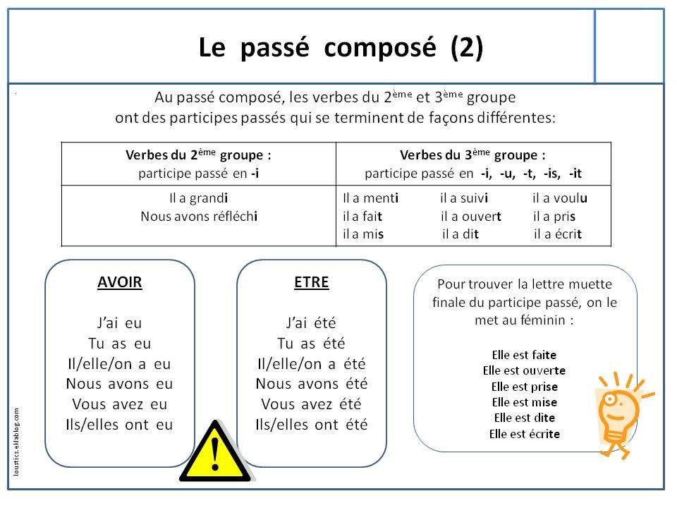 Leçons conjugaison CM1 | Conjugaison cm1, Passé composé ...