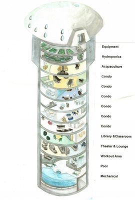 Original design is as a doomsday bunker, but I like the design of ...