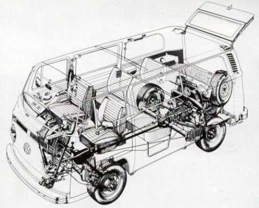 A VW schematic for a factory produced 4x4 type 2 Bay