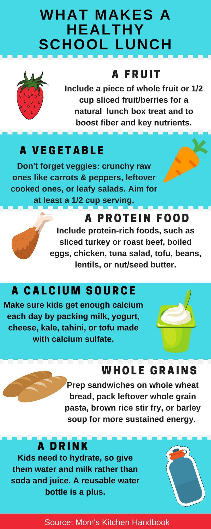 Gluten-free school lunches