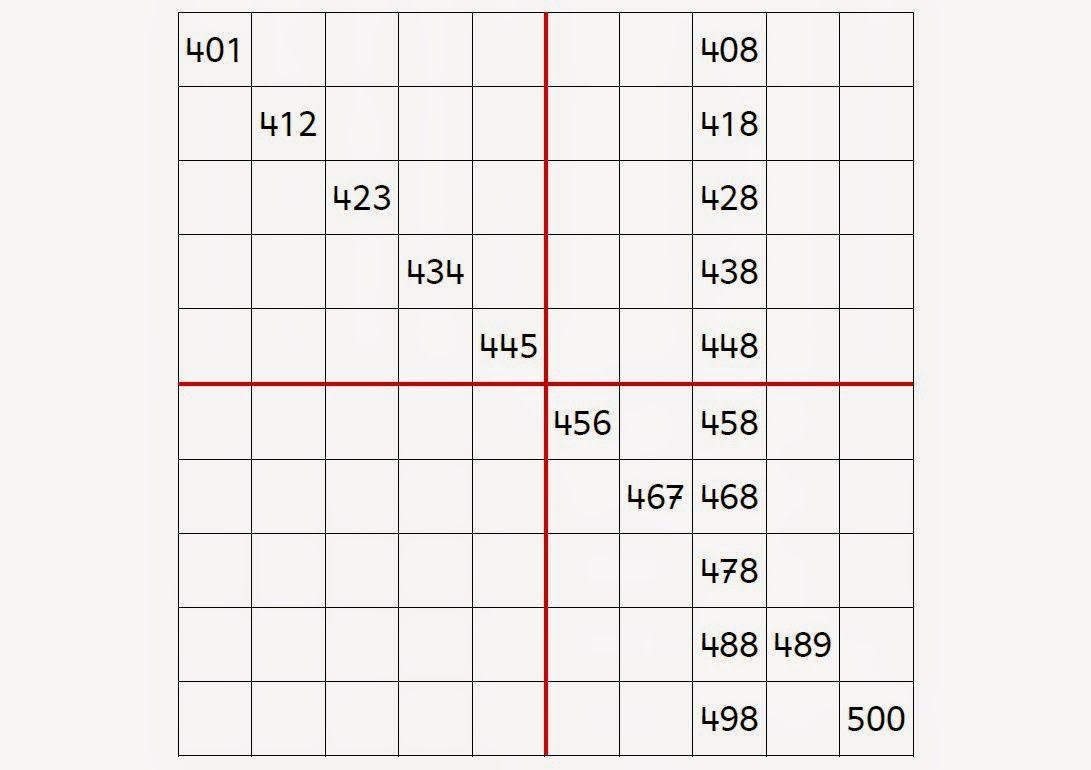 Endlich Pause?!: Tausenderbuch | Matematika 3-4. osztály | Pinterest ...