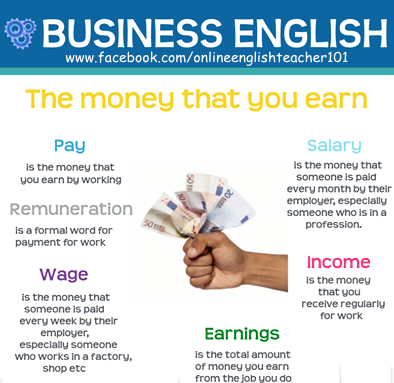 The money that you earn  | Business English themes