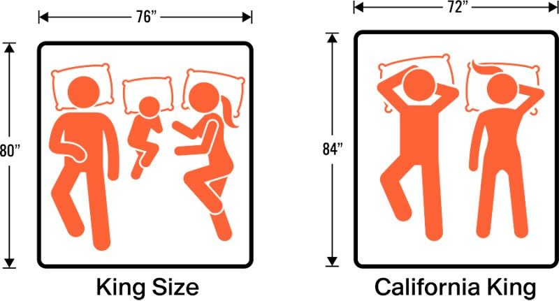 King Vs California King Complete Mattress Size Guide Comparison With Images California King Mattress Sizes King Mattress